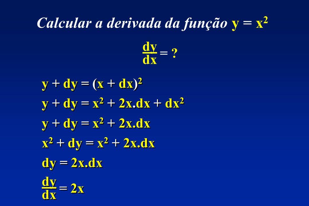 Calcular a derivada da função y = x2