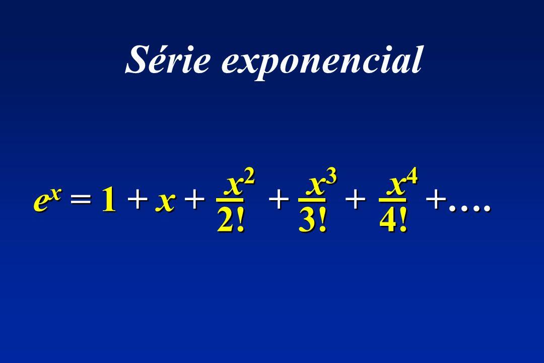 Série exponencial x2 2! x3 3! x4 4! ex = 1 + x + + + +….