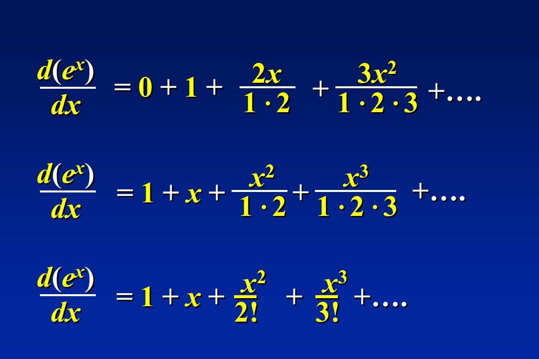 2x 1 . 2. 3x2. 1 . 2 . 3. d(ex) dx. = 0 + 1 + + +…. x2. 1 . 2. x3. 1 . 2 . 3. d(ex) dx. = 1 + x +