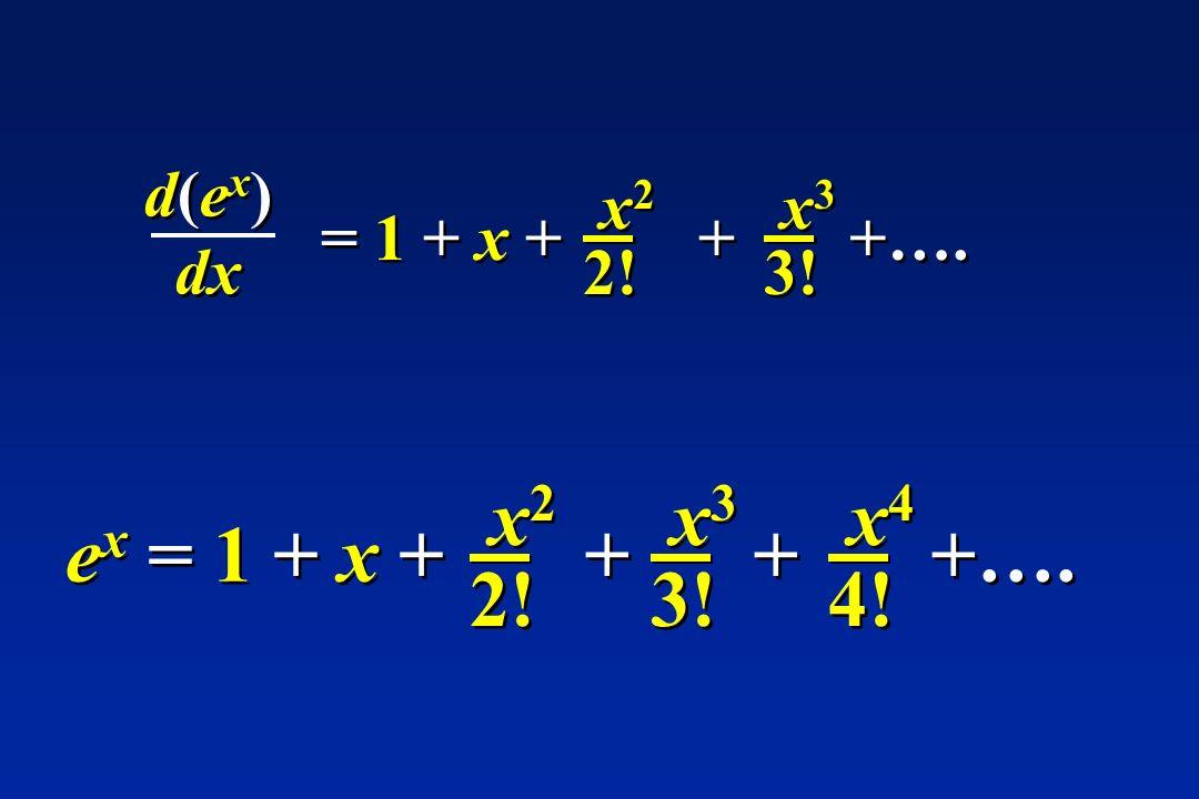 x2 2! x3 3! x4 4! ex = 1 + x + + + +…. d(ex) dx x2 2! x3 3! = 1 + x +