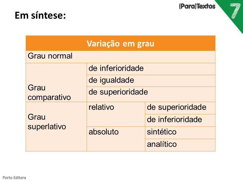Em síntese: Variação em grau Grau normal Grau comparativo