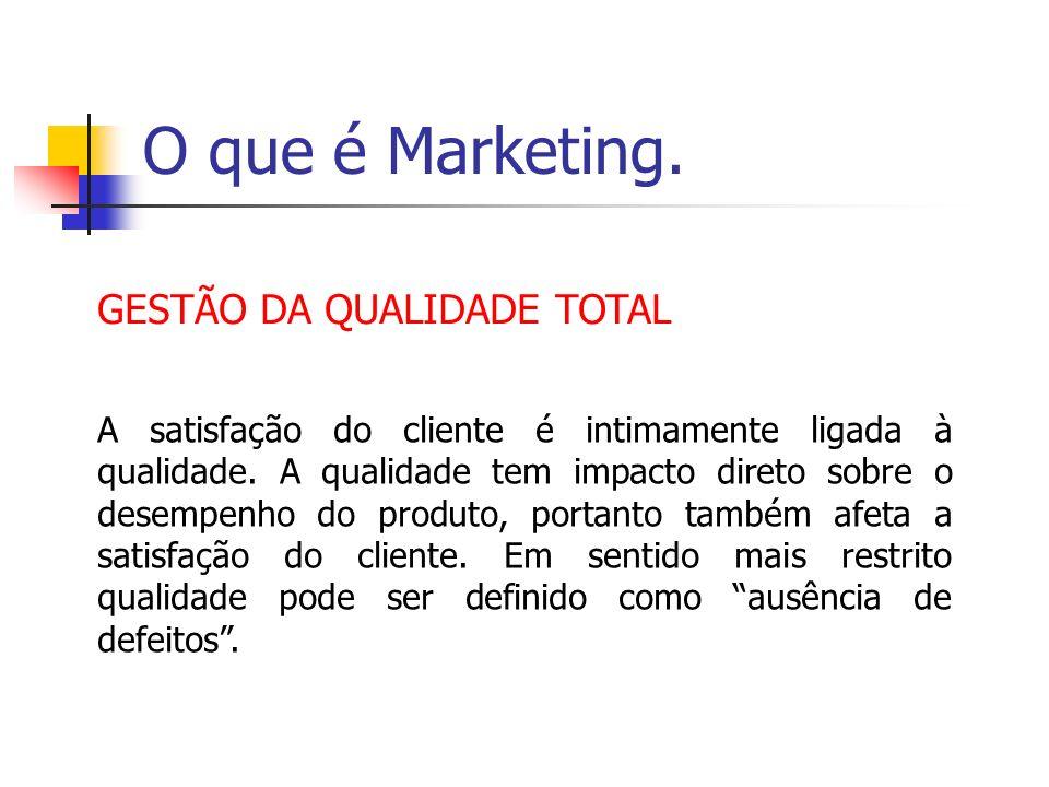 O que é Marketing. GESTÃO DA QUALIDADE TOTAL