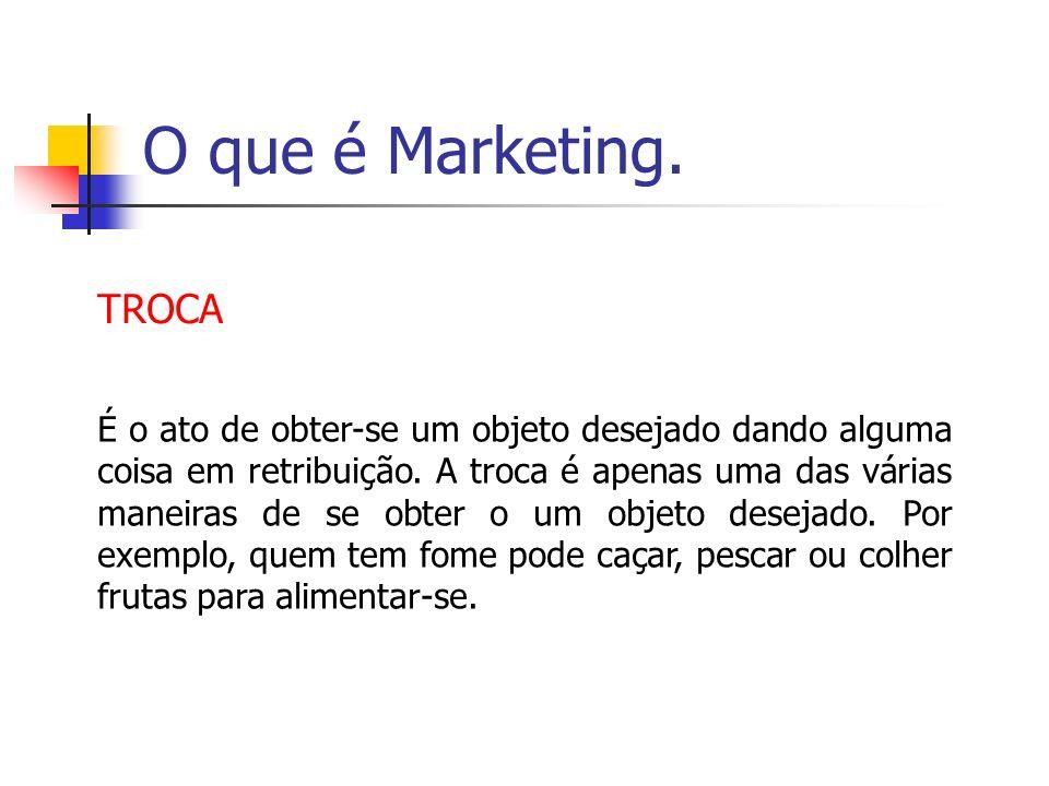 O que é Marketing. TROCA.