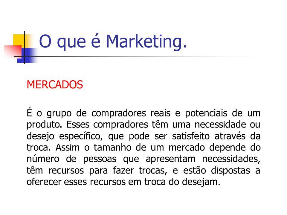 O que é Marketing. MERCADOS