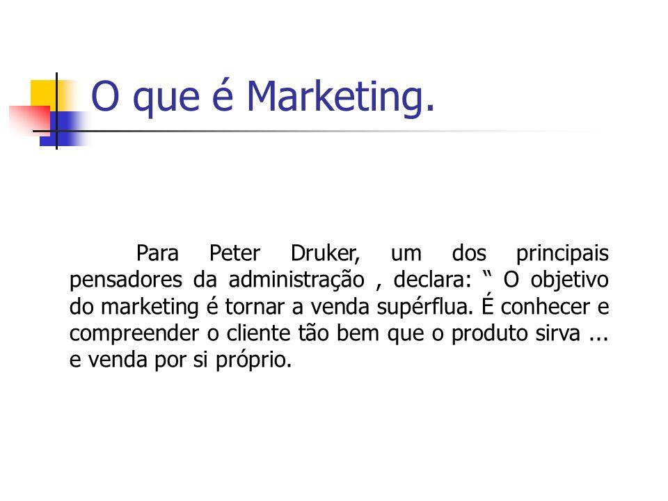 O que é Marketing.