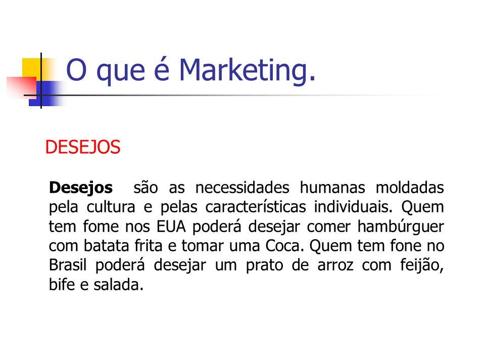 O que é Marketing. DESEJOS