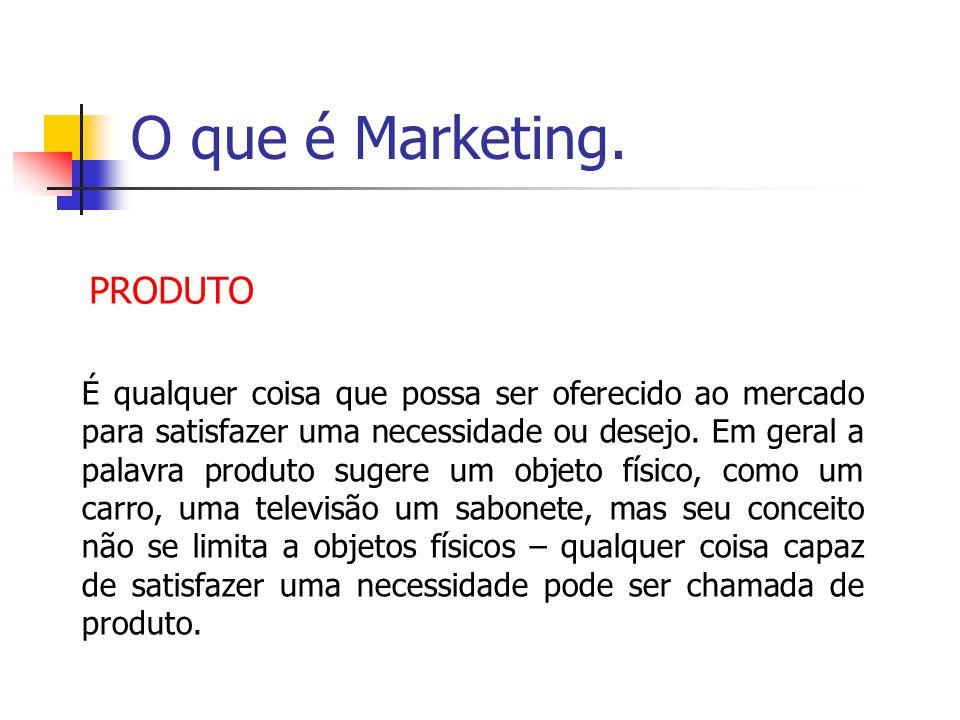 O que é Marketing. PRODUTO