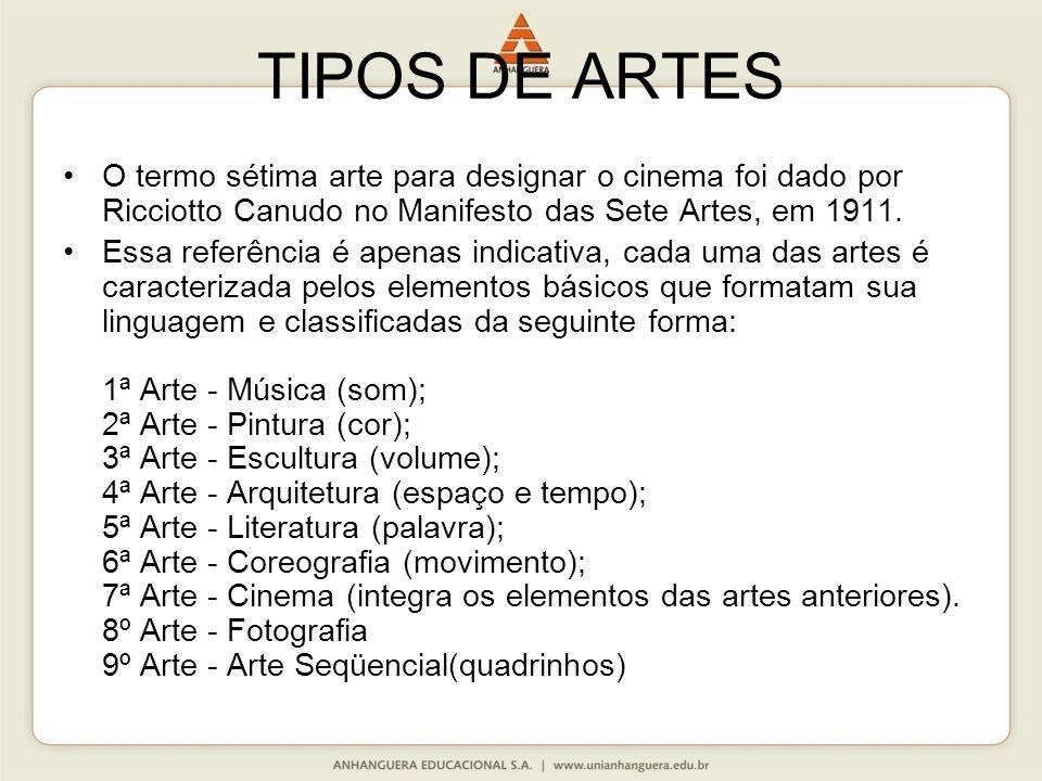 TIPOS DE ARTES O termo sétima arte para designar o cinema foi dado por Ricciotto Canudo no Manifesto das Sete Artes, em 1911.