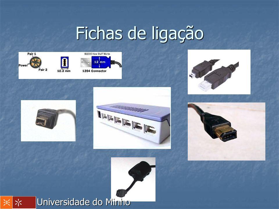 Fichas de ligação Universidade do Minho