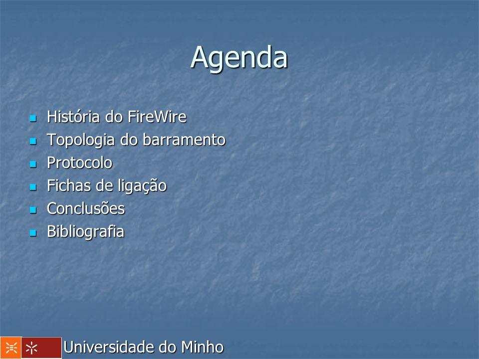 Agenda História do FireWire Topologia do barramento Protocolo