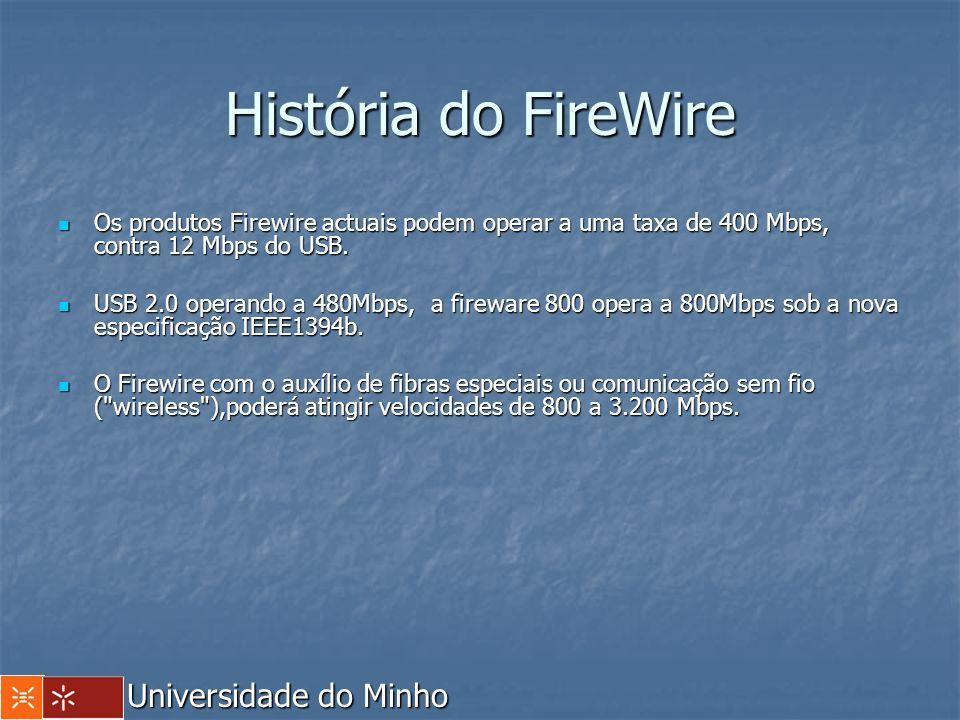 História do FireWire Universidade do Minho