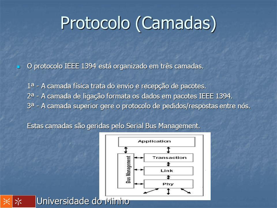 Protocolo (Camadas) Universidade do Minho