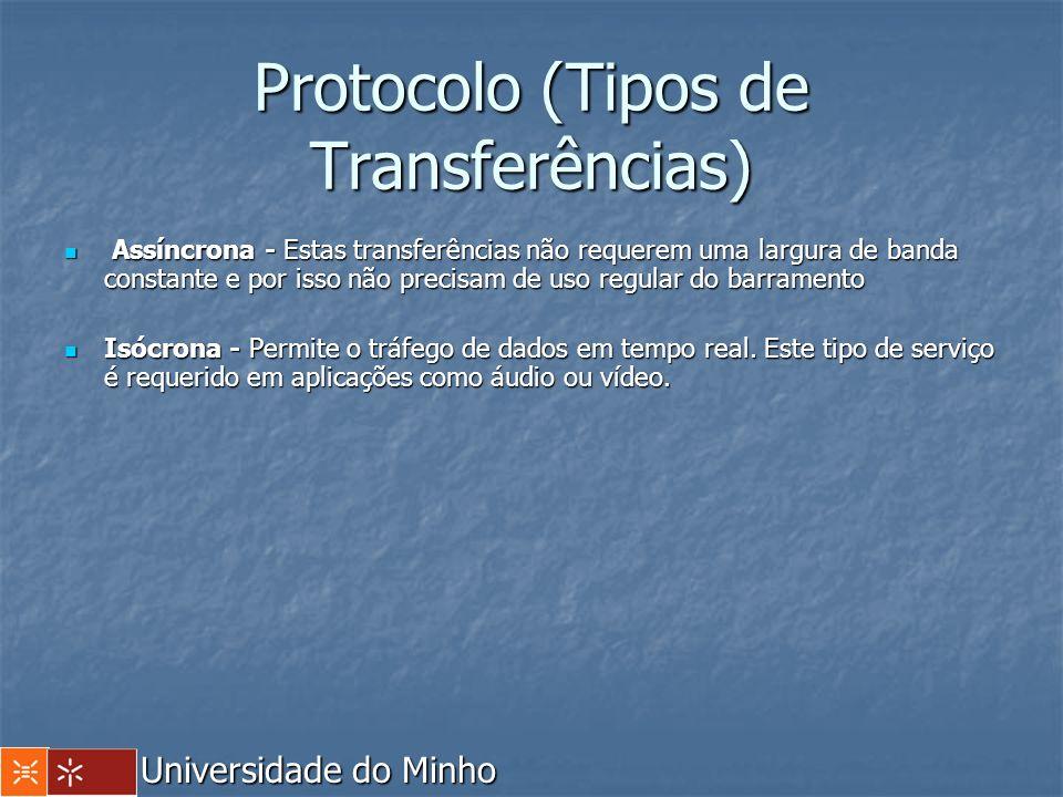 Protocolo (Tipos de Transferências)
