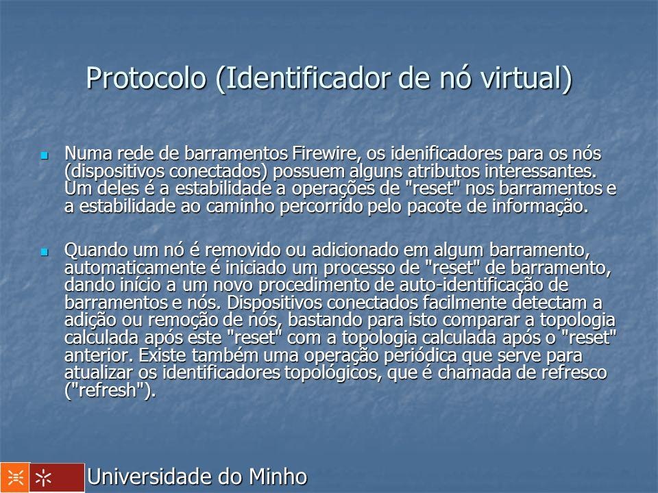 Protocolo (Identificador de nó virtual)