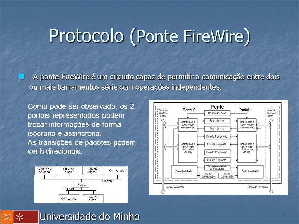 Protocolo (Ponte FireWire)