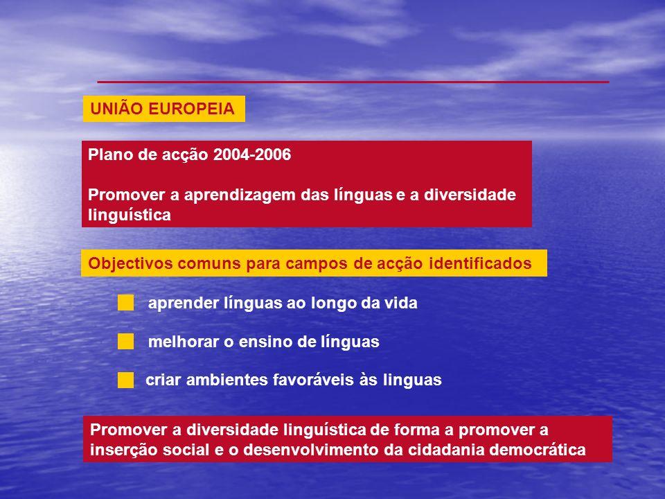 UNIÃO EUROPEIA Plano de acção 2004-2006. Promover a aprendizagem das línguas e a diversidade linguística.