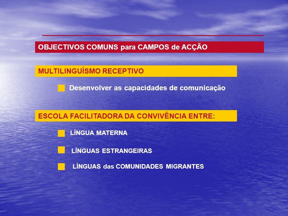 OBJECTIVOS COMUNS para CAMPOS de ACÇÃO