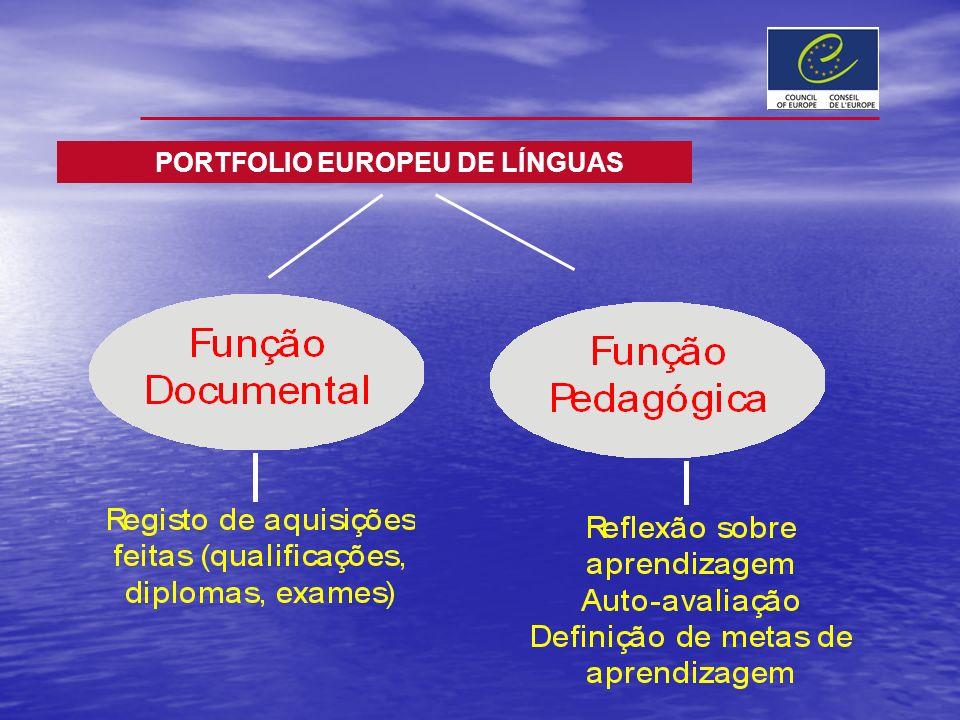 PORTFOLIO EUROPEU DE LÍNGUAS