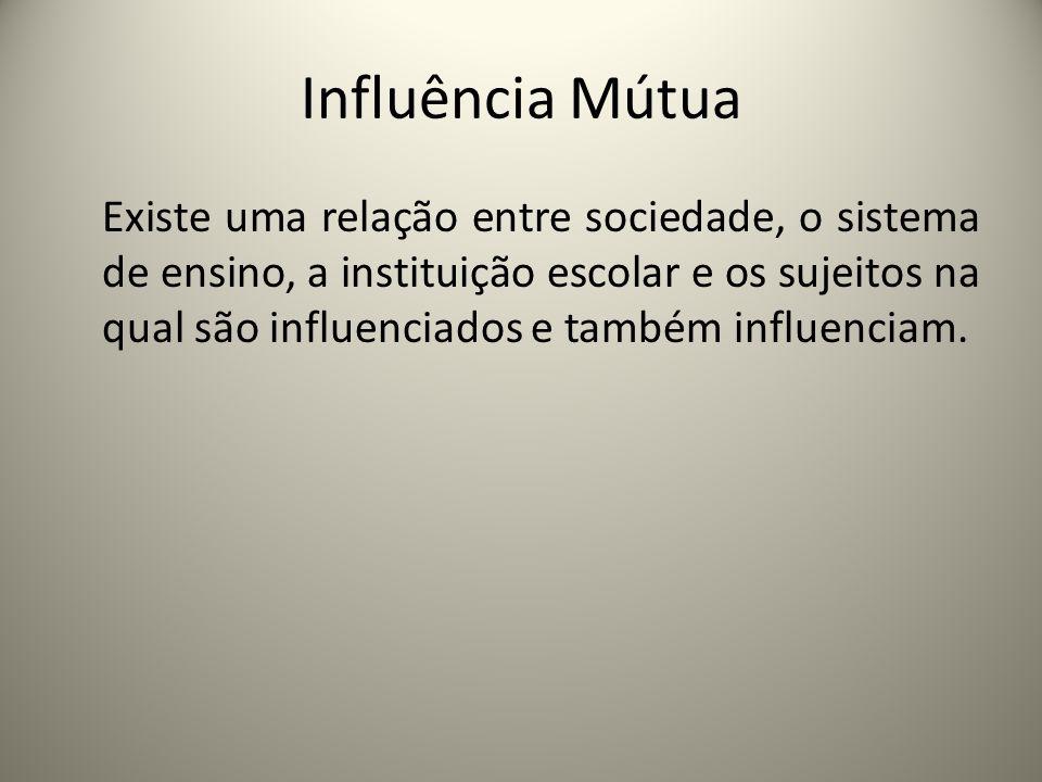Influência Mútua