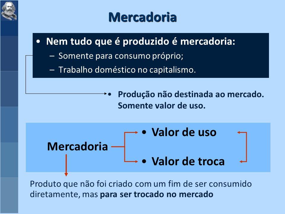 Mercadoria Valor de uso Mercadoria Valor de troca
