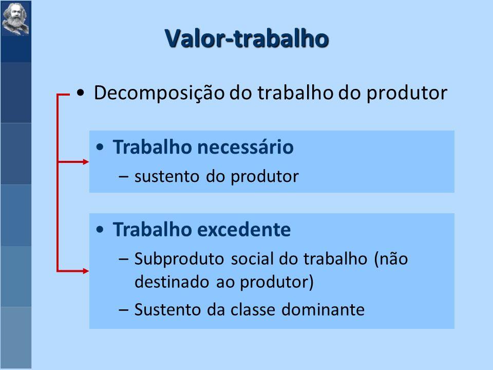 Valor-trabalho Decomposição do trabalho do produtor