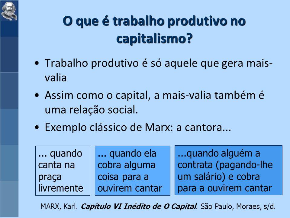 O que é trabalho produtivo no capitalismo