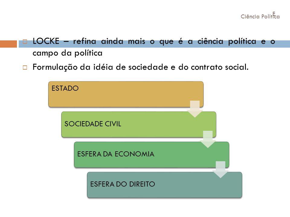 Formulação da idéia de sociedade e do contrato social.