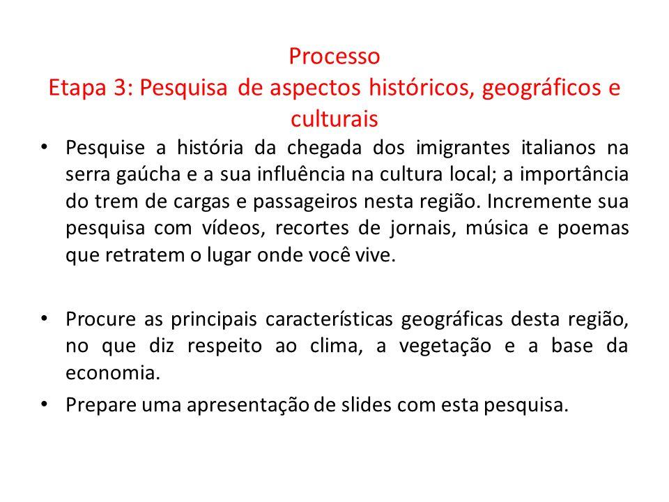 Processo Etapa 3: Pesquisa de aspectos históricos, geográficos e culturais