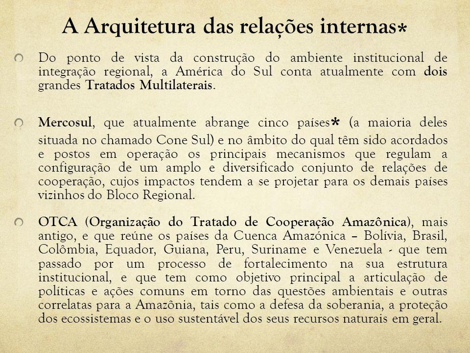 A Arquitetura das relações internas*