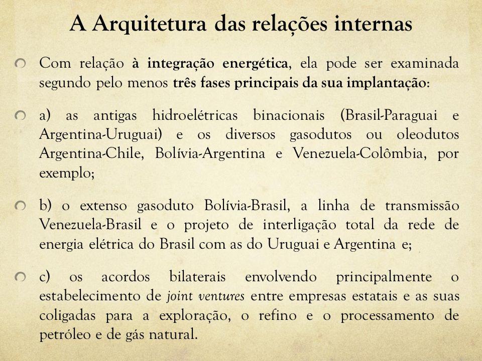 A Arquitetura das relações internas