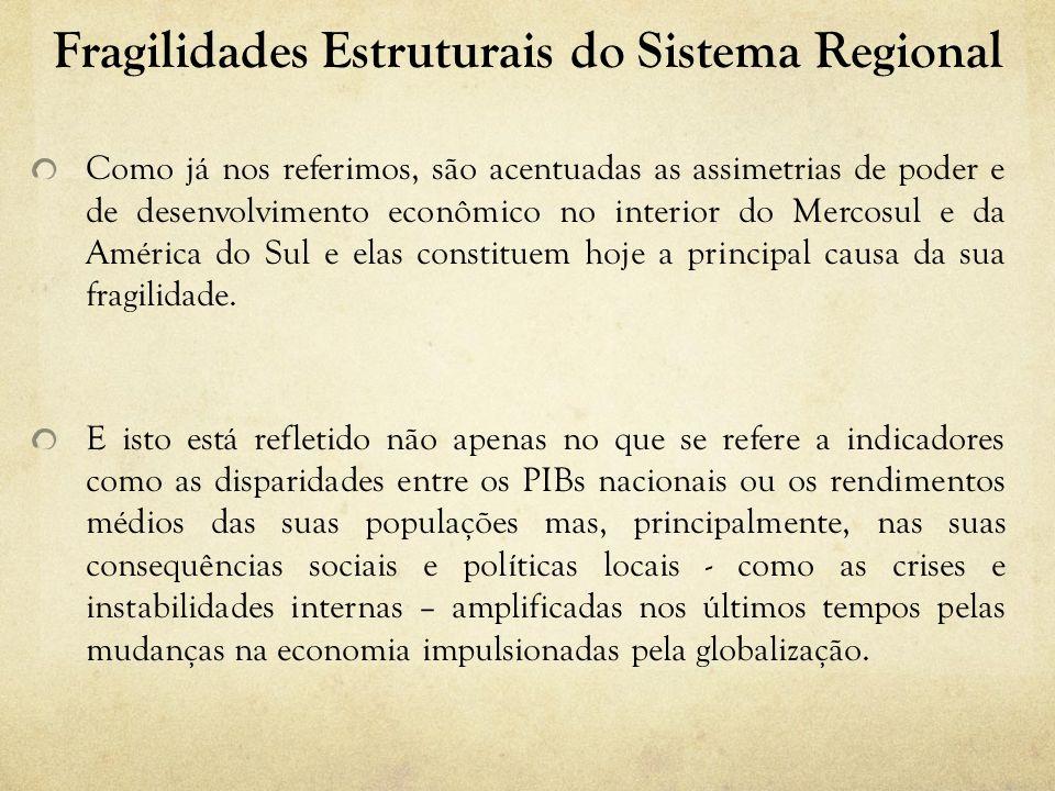 Fragilidades Estruturais do Sistema Regional
