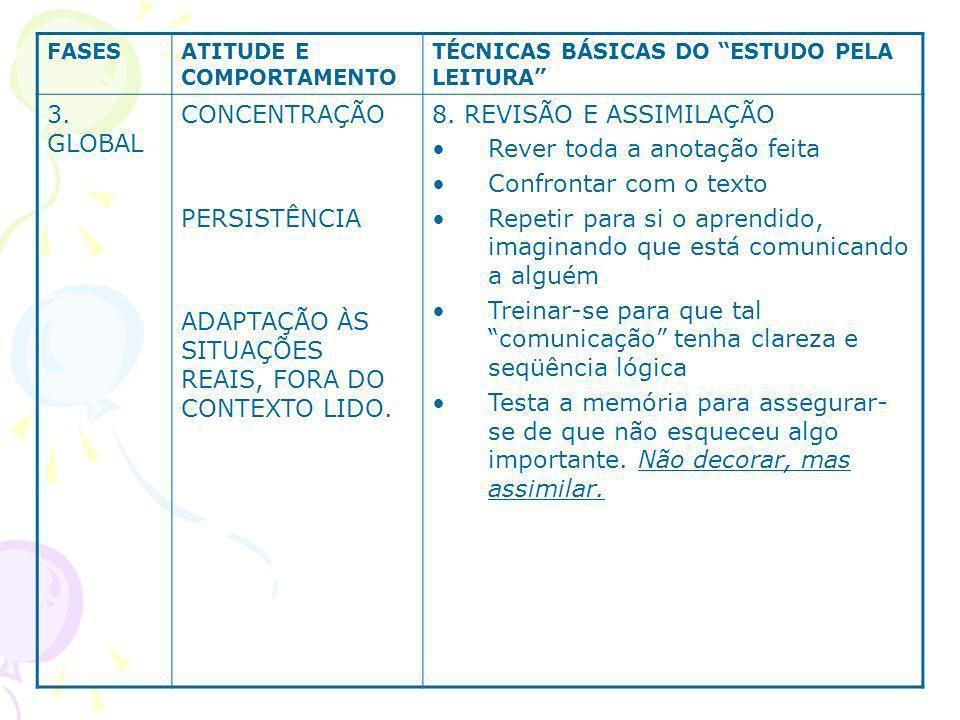 ADAPTAÇÃO ÀS SITUAÇÕES REAIS, FORA DO CONTEXTO LIDO.