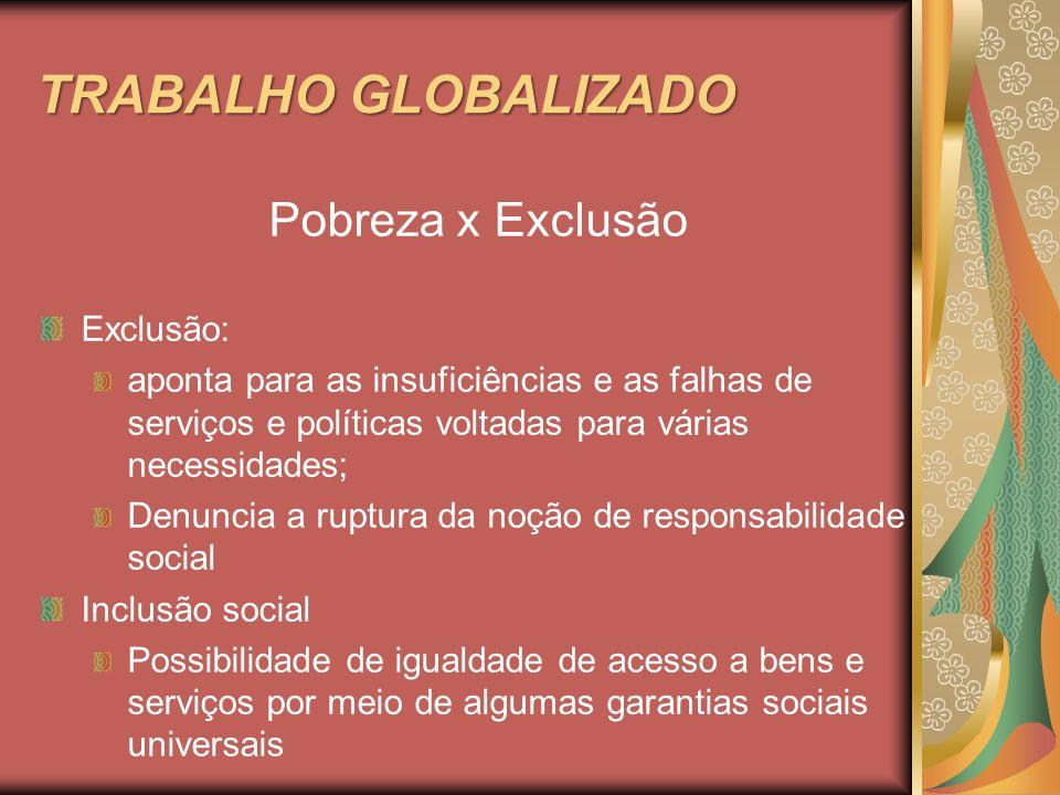 TRABALHO GLOBALIZADO Pobreza x Exclusão Exclusão: