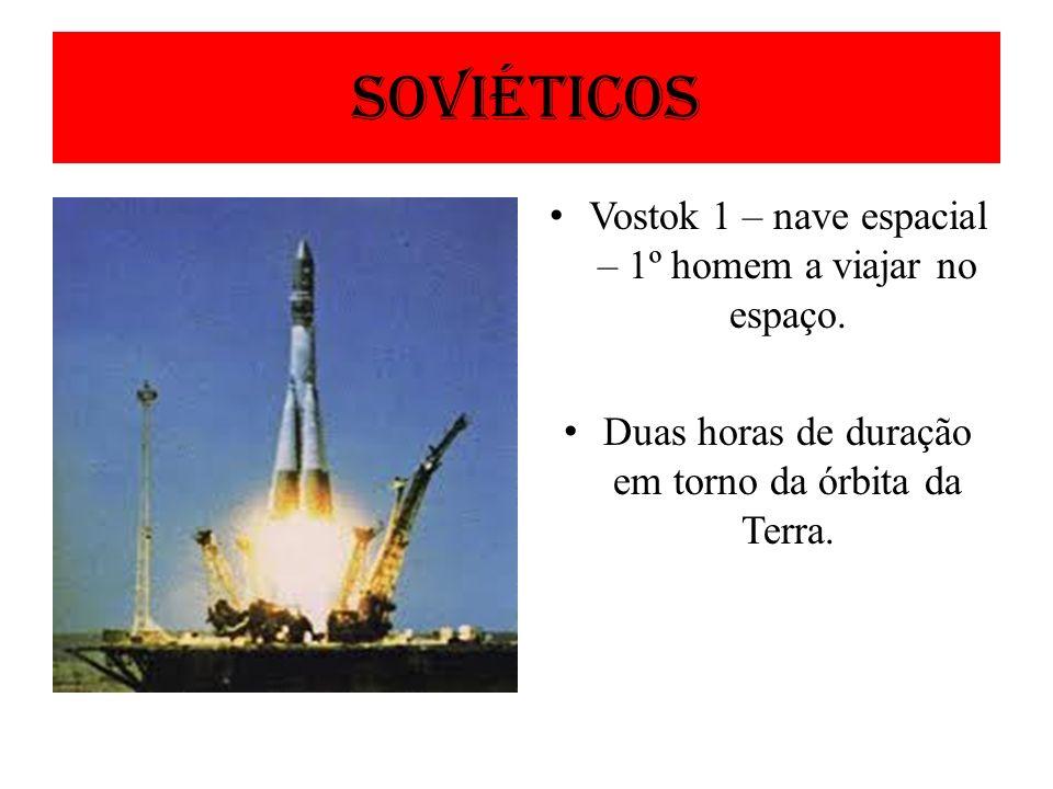 Soviéticos Vostok 1 – nave espacial – 1º homem a viajar no espaço.