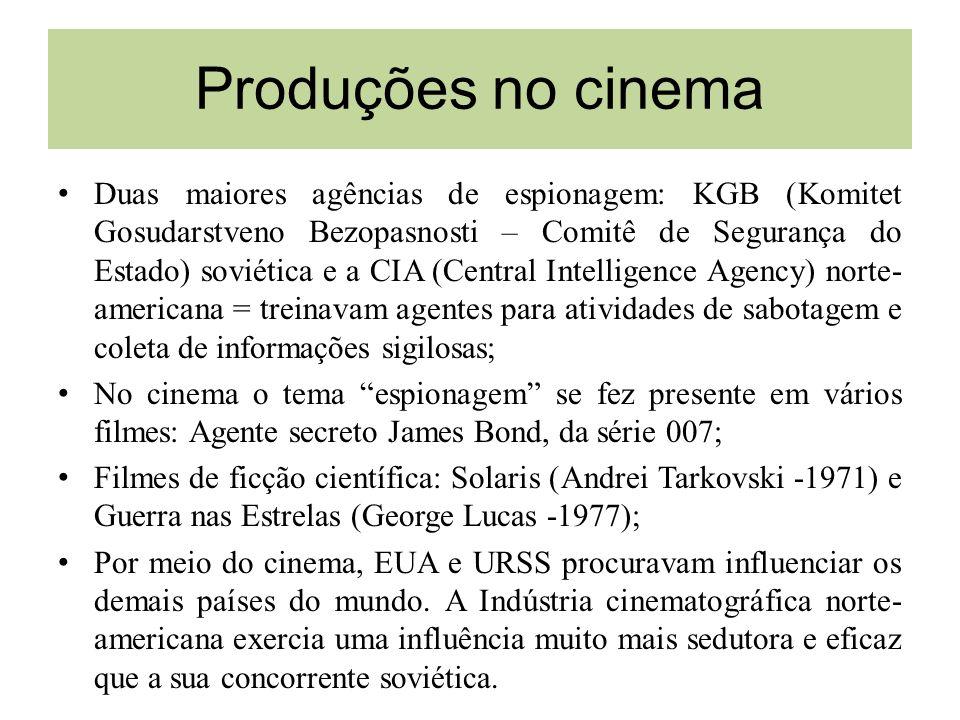 Produções no cinema