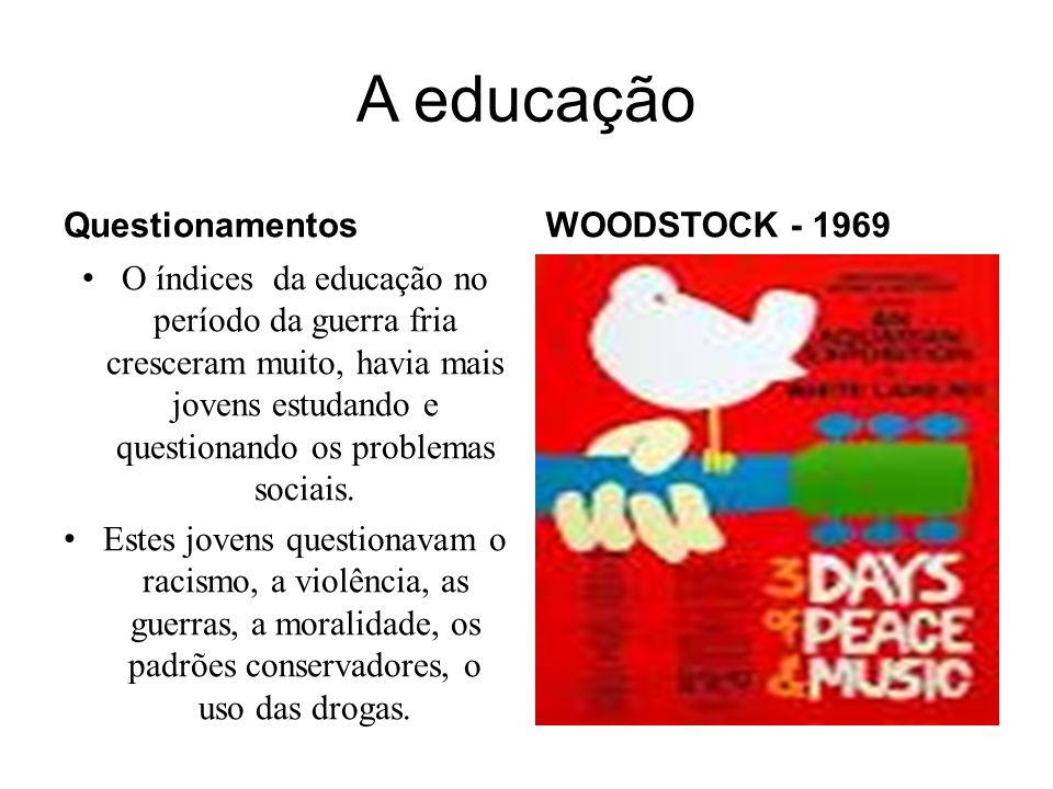 A educação Questionamentos WOODSTOCK - 1969