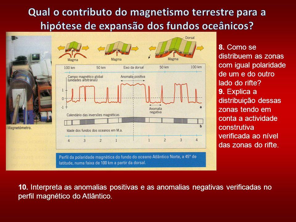 Qual o contributo do magnetismo terrestre para a hipótese de expansão dos fundos oceânicos