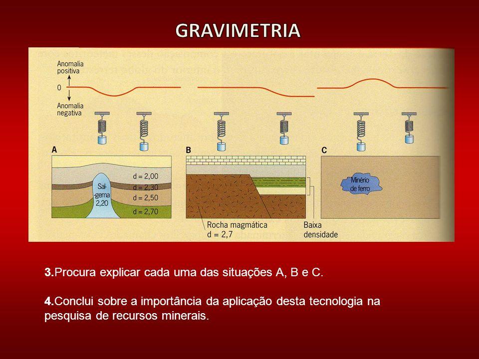 GRAVIMETRIA 3.Procura explicar cada uma das situações A, B e C.