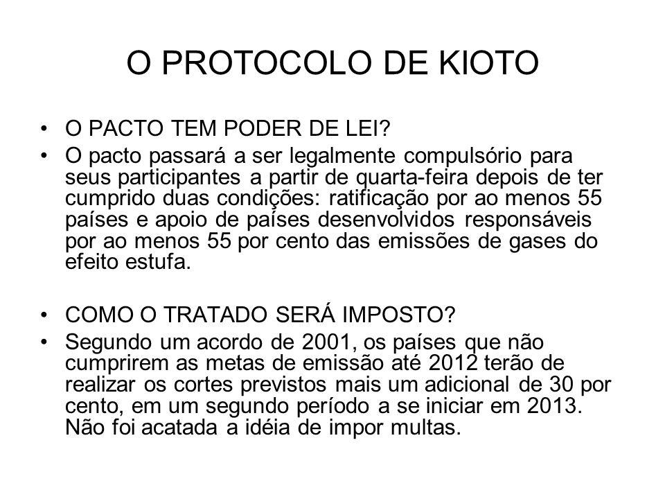 O PROTOCOLO DE KIOTO O PACTO TEM PODER DE LEI