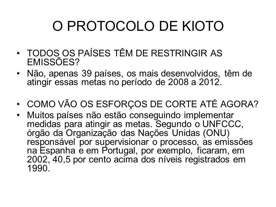 O PROTOCOLO DE KIOTO TODOS OS PAÍSES TÊM DE RESTRINGIR AS EMISSÕES