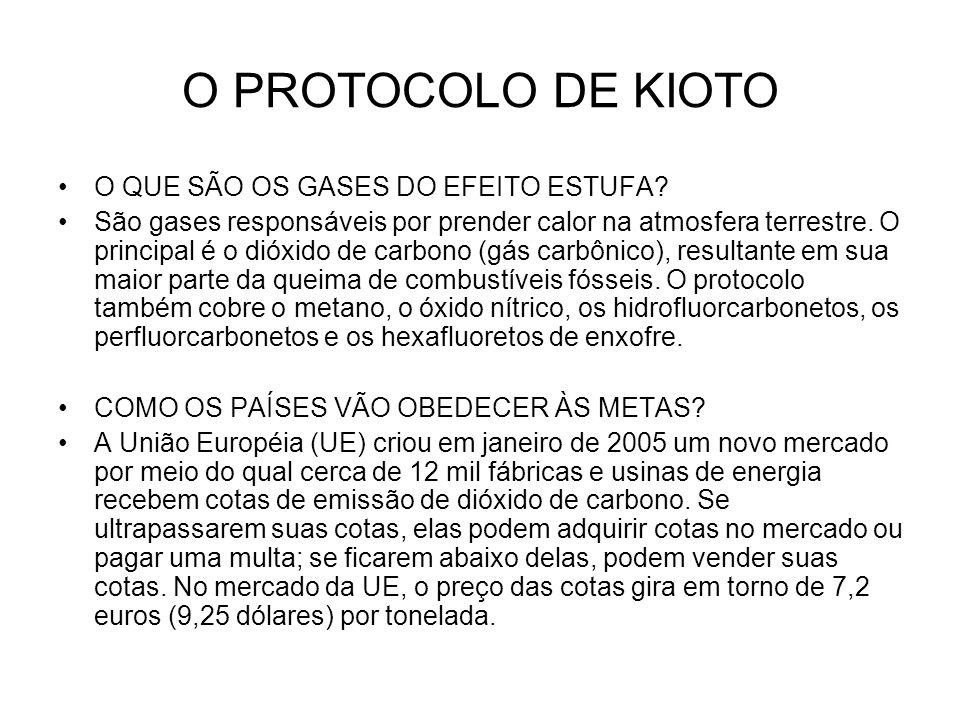 O PROTOCOLO DE KIOTO O QUE SÃO OS GASES DO EFEITO ESTUFA