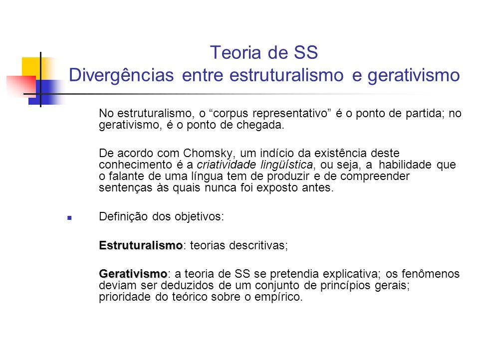 Teoria de SS Divergências entre estruturalismo e gerativismo