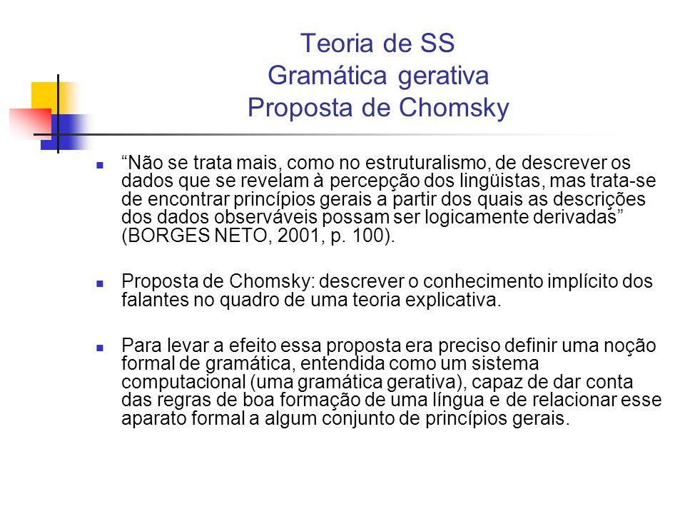 Teoria de SS Gramática gerativa Proposta de Chomsky