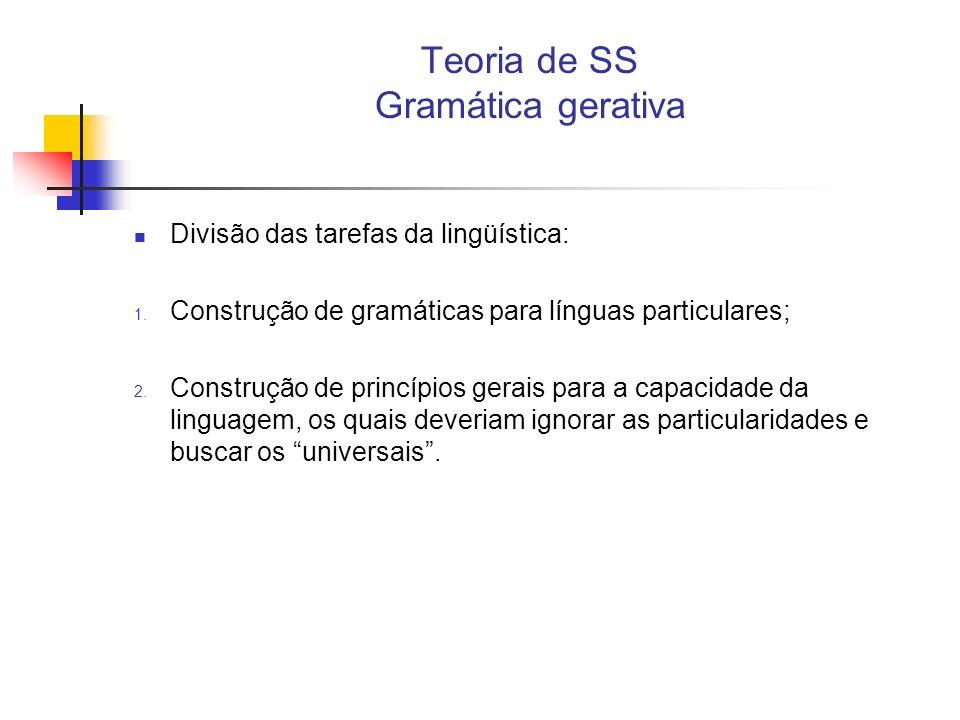 Teoria de SS Gramática gerativa