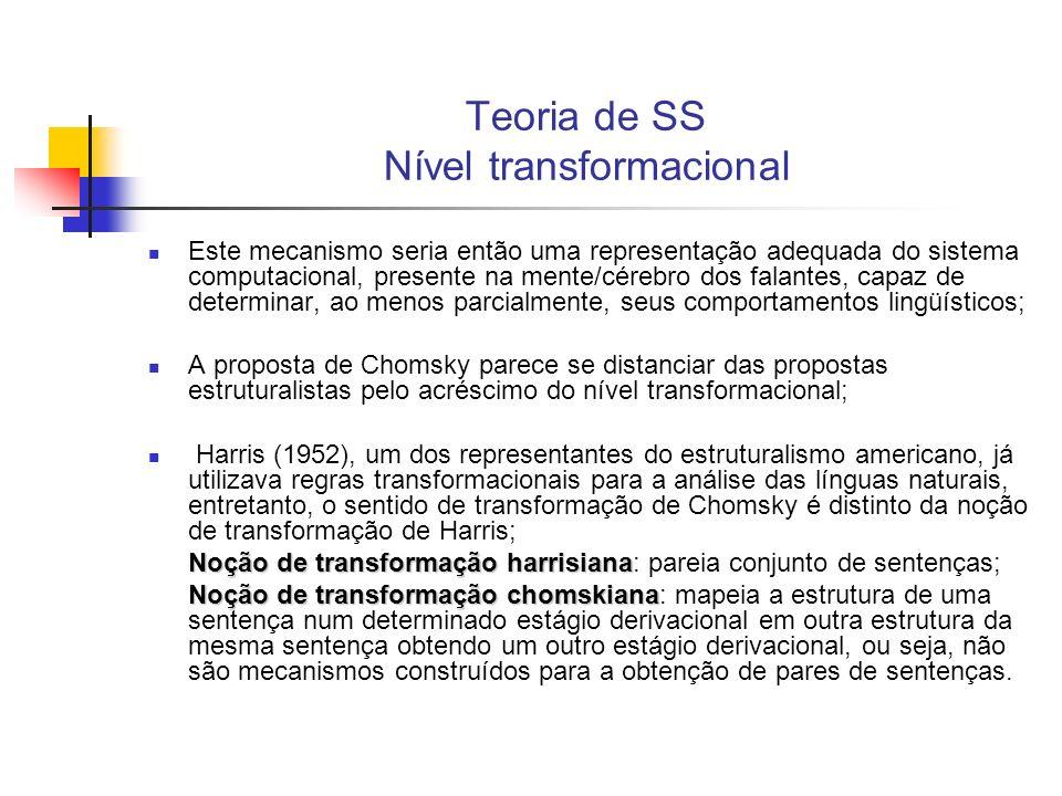 Teoria de SS Nível transformacional