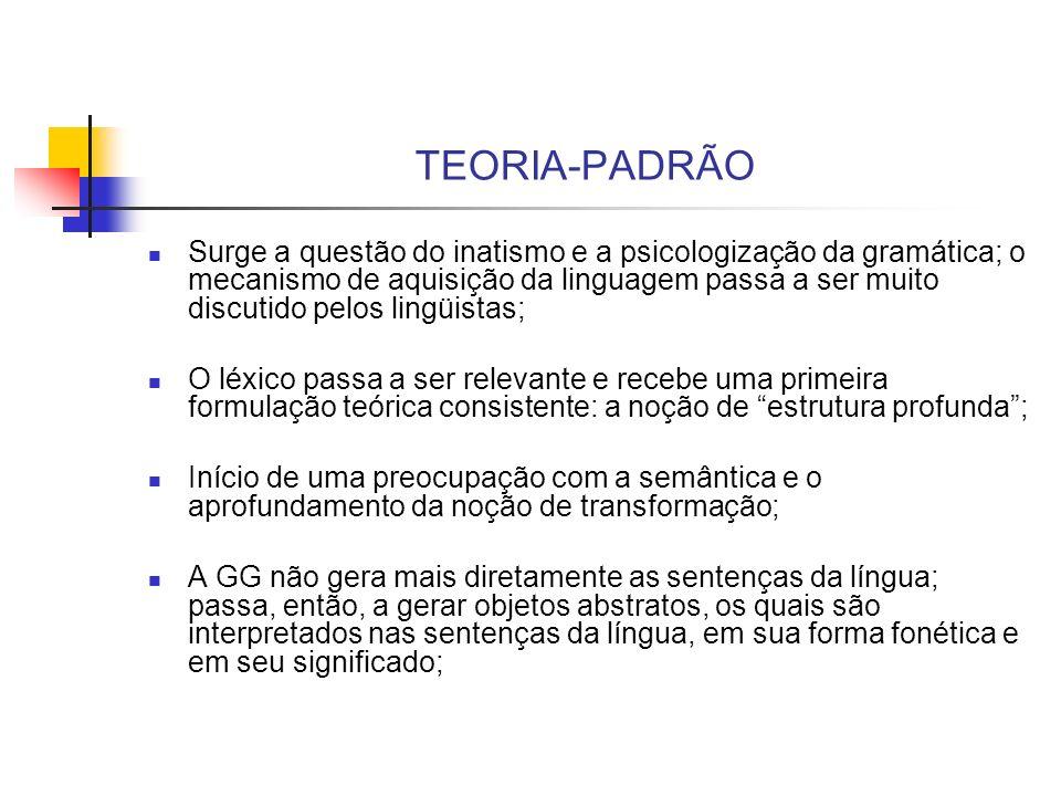 TEORIA-PADRÃO