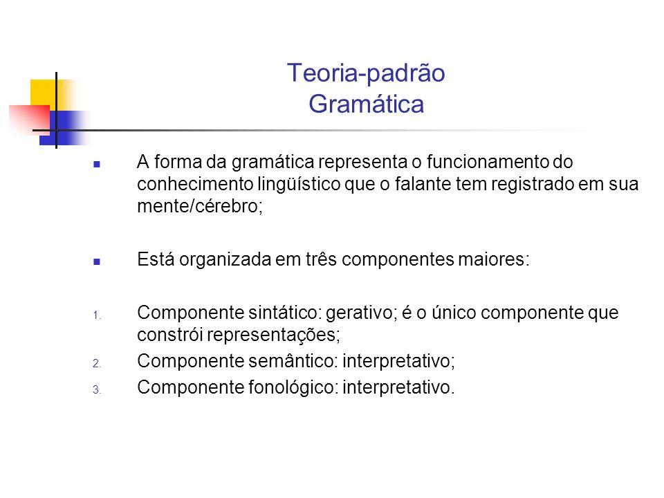 Teoria-padrão Gramática