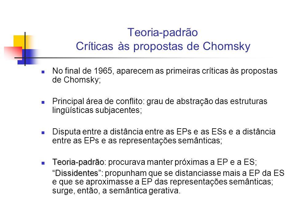 Teoria-padrão Críticas às propostas de Chomsky