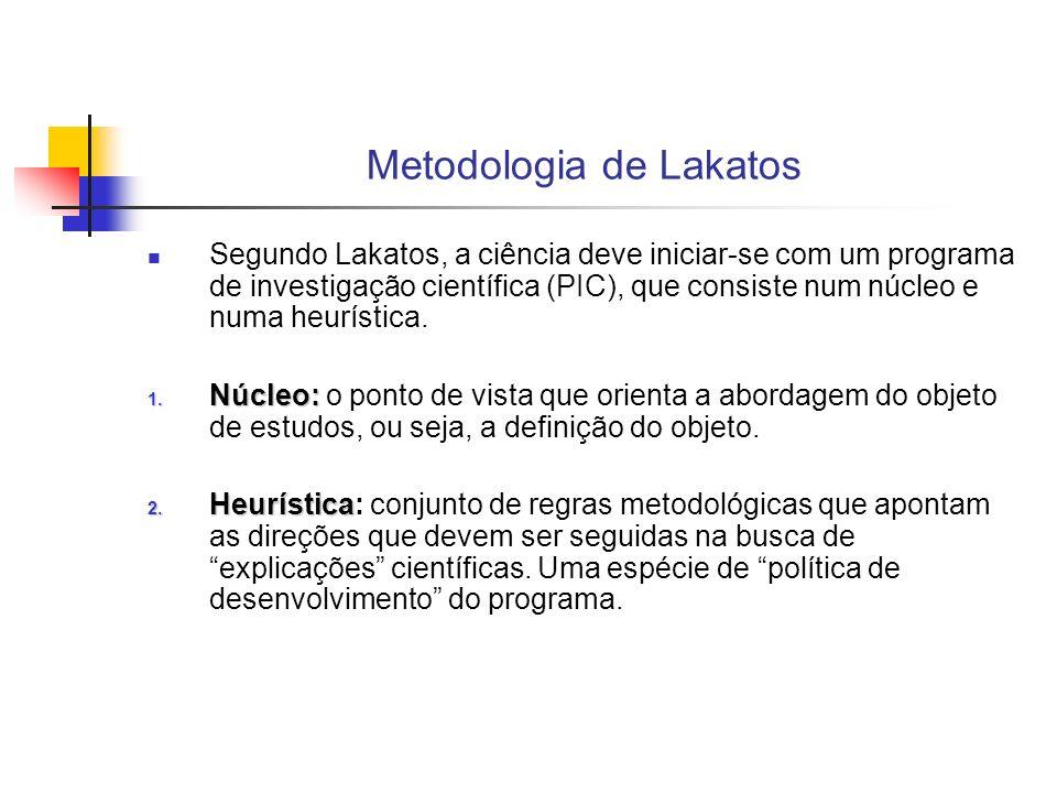 Metodologia de Lakatos