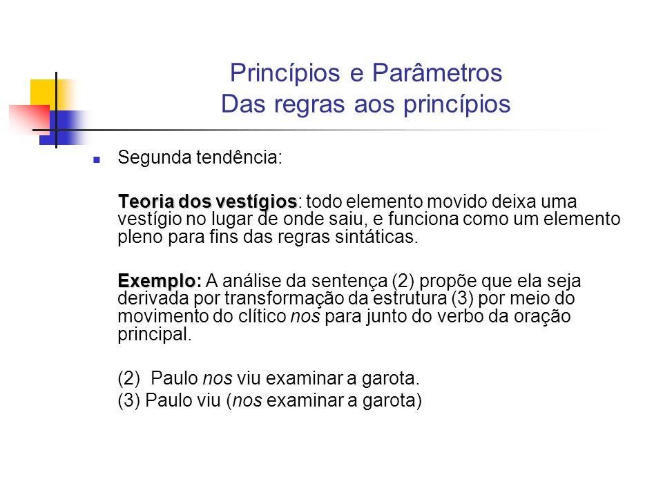 Princípios e Parâmetros Das regras aos princípios